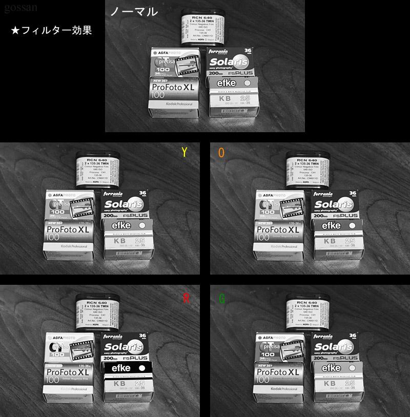 D7000_bw_filter